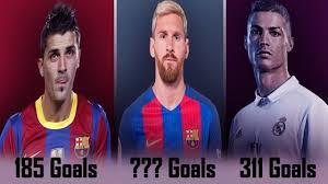 Top 15 La Liga Highest Goal Scorers All Time