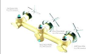change shower valve shower faucet valve replace shower faucet shower valve shower valve 3 handle
