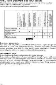 DAVLUMBAZ CDM 61 NTK - PDF Ücretsiz indirin