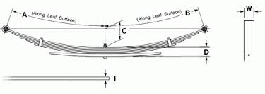 Custom Leaf Spring Pack Quote Form Murphys Frame And Axle