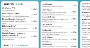 jquery cheat sheet cheat sheets web designers needs css3 html5 and jquery