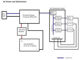 rv thermostat wiring diagram wiring forums Coleman Mach RV Thermostat Manual or you are a trainee, or perhaps even you that simply need to know concerning rv thermostat wiring diagram