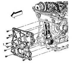 similiar liter twin cam keywords chevy trailblazer oil filter location on envoy 4 2 engine diagram
