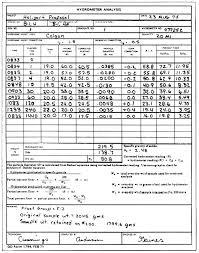 Hydrometer Reading Chart Hydrometer Analysis