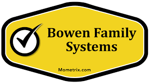 bowen family systems