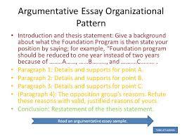 by anita j ghajar selim ppt  6 argumentative essay organizational pattern