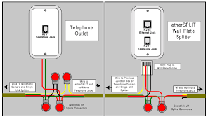 cat 3 wiring diagram phone jack wiring diagram cat cable wiring wiring diagram for phone jack the wiring diagram phone jack wiring diagram nodasystech wiring diagram
