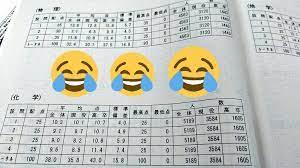 河合塾 京 大 オープン