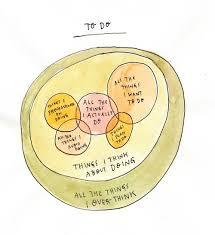 Venn Diagram In Illustrator This Venn Diagram To Do List By Illustrator Extraordinaire Wendy