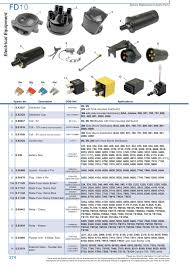 ford electrics instruments page 280 sparex parts lists s 73978 ford fd10 274