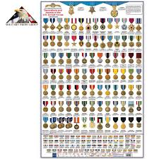 Military Ribbons Chart Timeless Armed Forces Medal Chart Usaf Medals Chart Military