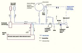 Kitchen Double Kitchen Sink Plumbing Stylish On Kitchen With Sinks Kitchen Sink Drain Problems