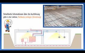 Die korrekte lage der elektroinstallation innerhalb der installationszonen garantiert sicherheit. Leerrohre Verlegen Ganz Einfach Verstehen Elektroinstallation Selber Machen Elektroinstallation Elektro