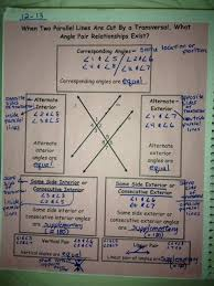 Coefficient Frayer Model Coefficients Of Determination Foldables Vs Graphic Organizers