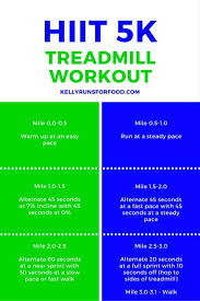 hiit 5k treadmill workout