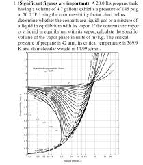 Propane Volume Temperature Correction Chart Answered 1 Significant Figures Arehaving A Bartleby