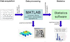 matlab assignment help online provided urgently by matlab homework  matlab sample exercises for urgent matlab assignment help online