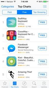 Top Charts Itunes 2014 Swiftkey Keyboard App Shoots To Top Of Itunes Charts Cnet