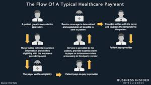Case Study Heres How A California Hospital Cut Payment