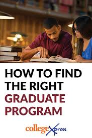 Considering Grad School How To Find The Right Graduate Program For You Grad School