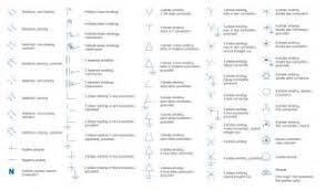 similiar electrical engineering symbols keywords electrical wiring diagram symbols pdf electrical circuit and