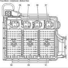 solved i need an under the hood fuse box diagram for a fixya 25769105 cixqw12rkpkyukark0skpttp 2 14 gif