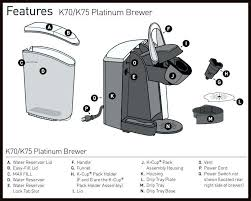 keurig coffee maker parts. Perfect Maker For Keurig Coffee Maker Parts E