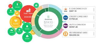 Personal Financial Management Star Bank Insurance