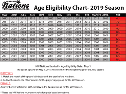 Age Conversion Chart Age Eligibility Chart Nw Nations Tournament Baseball