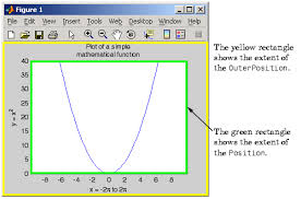 matlab axis font size axes properties matlab functions