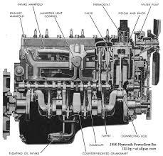 flat head engines plymouth dodge desoto chrysler six and eight 1946 Pontiac 33 Pontiac Engine Diagram 8 #37