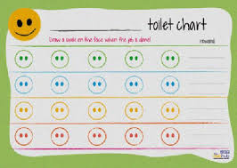 Potty Training Chart Printable Paw Patrol Paw Patrol Potty Training Chart Free Printable Potty