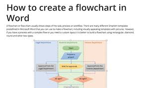 Create Process Flow Chart In Word How To Change Flowchart Shapes Microsoft Word 2016