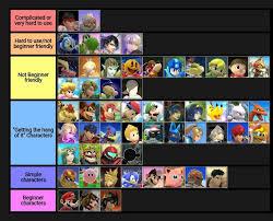 Character Difficulty Chart Sm4sh Smash Amino