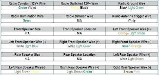 2009 toyota camry radio wiring diagram sample wiring diagram toyota car stereo wiring diagram 2009 toyota camry radio wiring diagram 1998 toyota camry stereo wiring diagram somurich