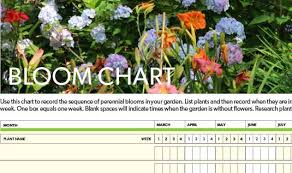 How To Use A Bloom Chart In Your Garden Design Garden Making