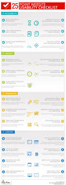 Web Design Checklist The 25 Point Website Usability Checklist Web Design Tips