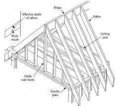 Calculate Rafters For Your Roof Estimate Rafter Length