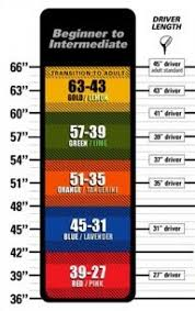 Kids Golf Club Size Chart 54 Skillful Driver Shaft Length Chart