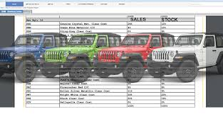 Heres How The Jl Wrangler Colors Rank By Popularity So Far