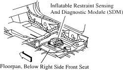 2013 nissan altima fuse diagnosis wiring diagram for you • repair guides air bag supplemental restraint system 2012 nissan altima fuse diagram 2013 nissan rogue audio