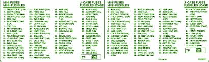 95 gmc fuse box 95 printable wiring diagram database 2008 gmc sierra fuse box 2008 home wiring diagrams source