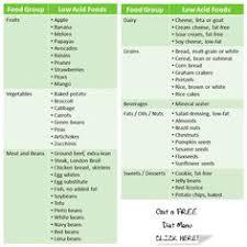 90 Best Gastritis Diet Images In 2019 Gastritis Diet Diet