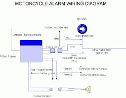 wiring diagram motorcycle alarm wiring image wiring diagram for motorcycle alarm wiring diagram on wiring diagram motorcycle alarm