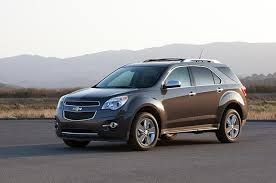 Most Dependable Suvs Bankrate Com