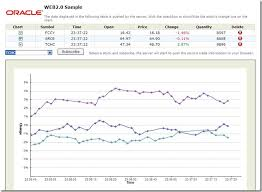 Tchc My Chart Real Time Updates On Web Pages Weblogic Server 10gr3 New