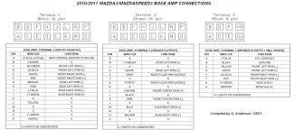 mazda wiring diagram wiring diagrams and schematics 2008 mazda 3 wiring diagram original