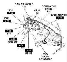 where is the location of the turn signal flasher in a 2005 fixya 2003 Kia Spectra Fuse Box i trying to locate the turn signal flasher relay module 2003 kia spectra fuse box diagram