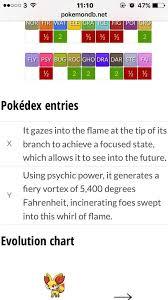 Pokemon Vortex Evolution Chart