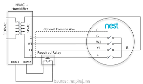 nest wiring diagram 8 wire brilliant nest thermostat wire diagram nest wiring diagram 8 wire nest thermostat wire diagram mapiraj nest wiring diagram 8 wire